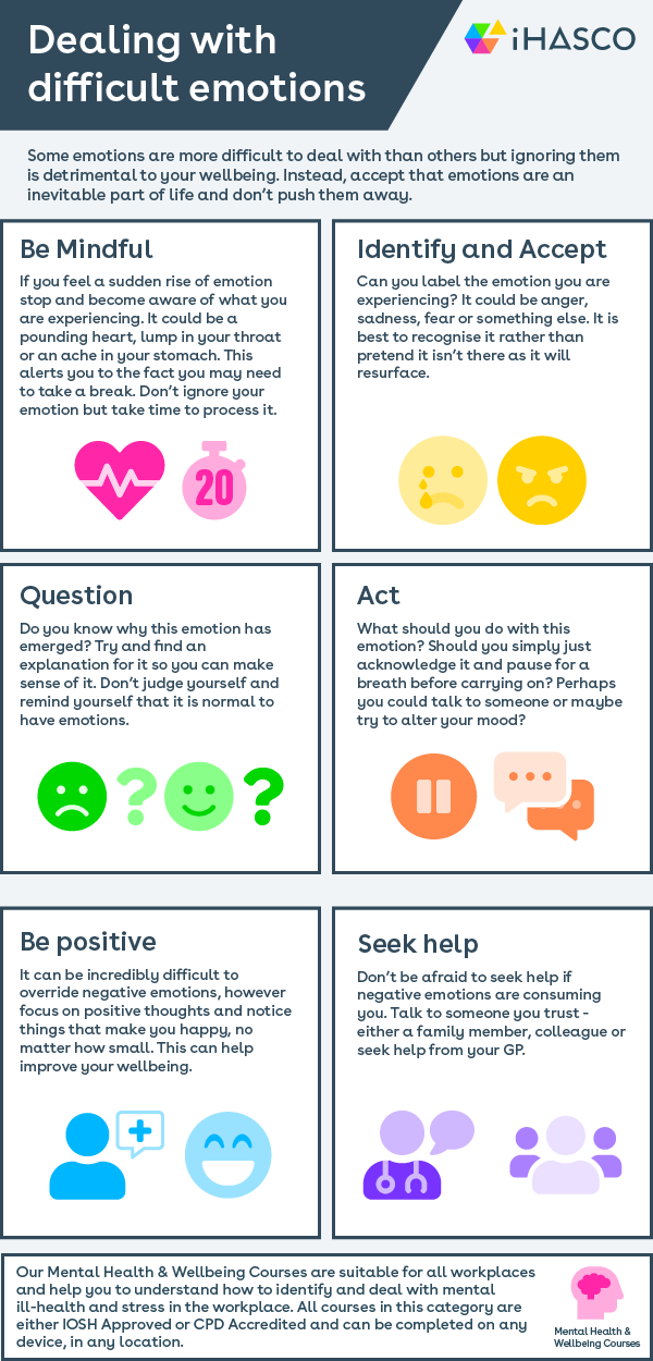 How to deal with difficult emotions in 6 steps infographic