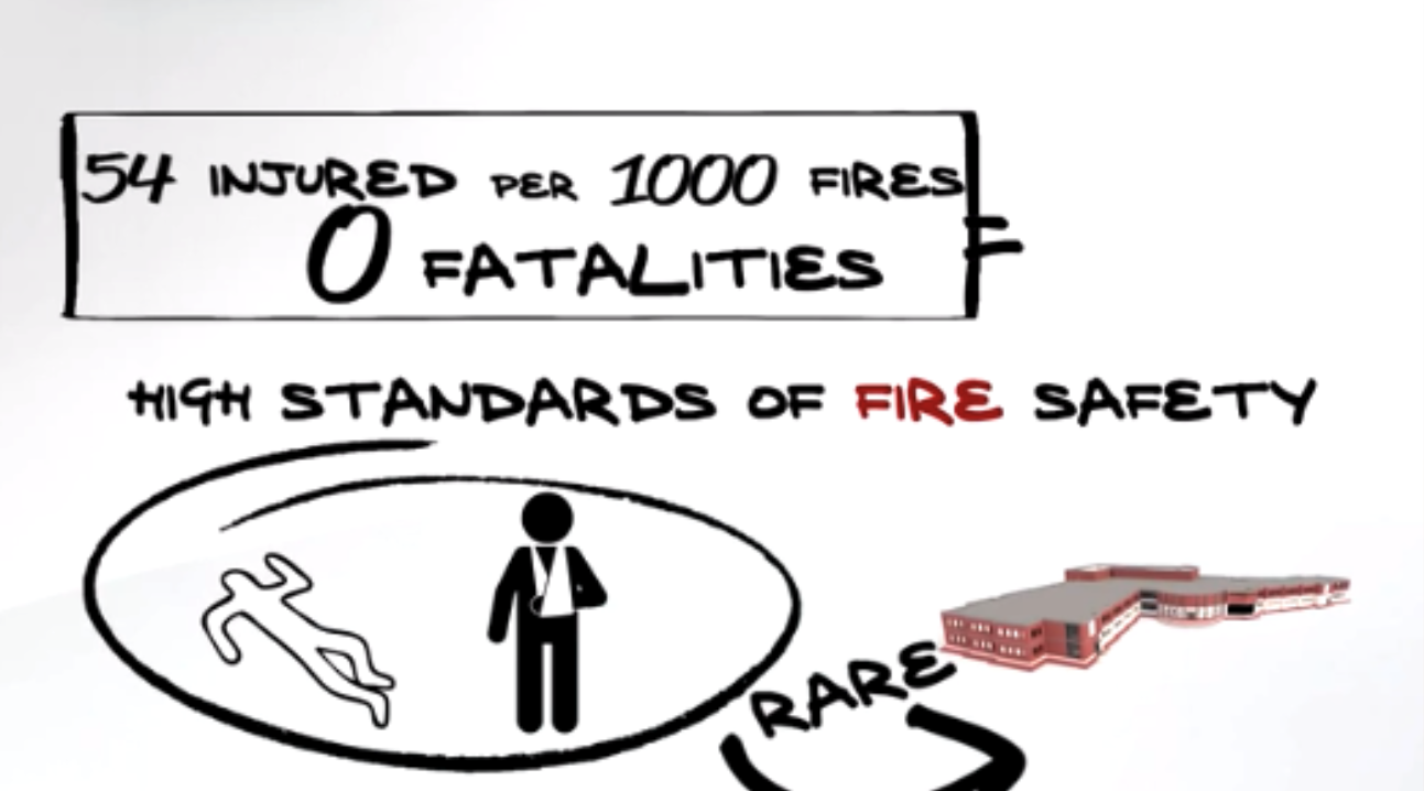 Fire Awareness in Education version 1