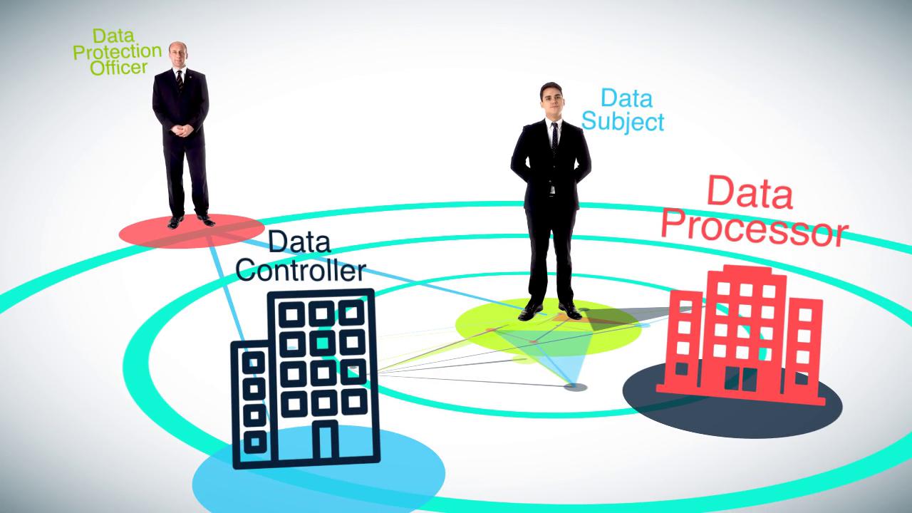 GDPR Data Processor and Data Controller