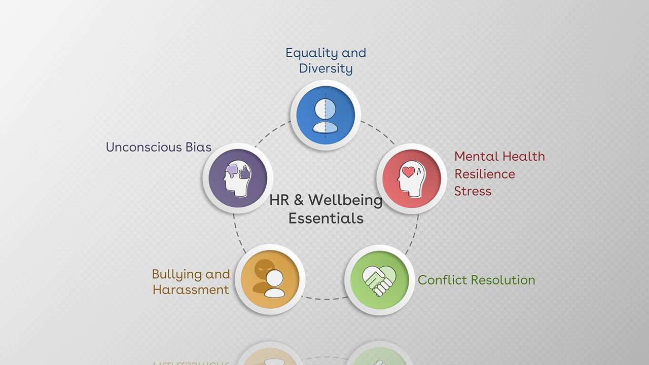 HR compliance training screenshot