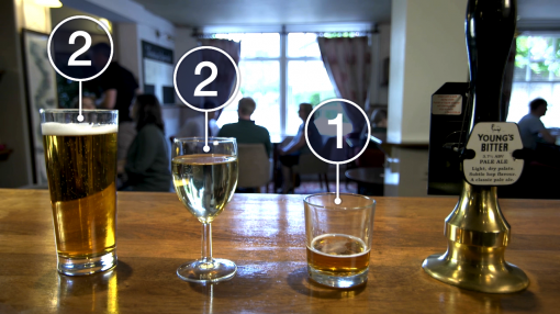 Diagram showing units of alcohol as part of Bar Staff Training.