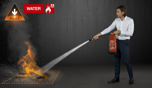 It goes without saying that knowing how to use a fire extinguisher is vital but would you know which extinguisher to use for the different types of fire?