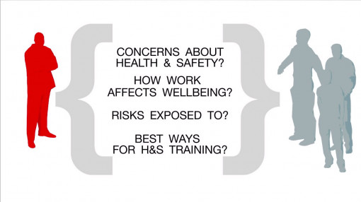A list of health and safety questions to ask employees as part of our health and safety training for managers and supervisors