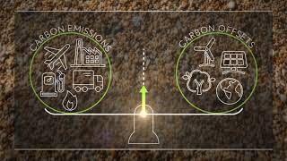 Workplace carbon emissions youtube thumbnail